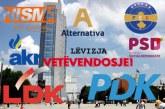 """Partitë politike në Kosovë me fushatë dhe premtime """"copy-paste"""""""