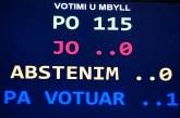 Votimi i dy emrave të rinj të Kushtetueses, qeveria: më afër drejtësisë së re