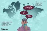 Evropa e lakmon 5G-në kineze, Pekini merret me 6G