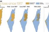 Gjermania hedh poshtë planin izraelit për Bregun Perëndimor: s'ka shans!